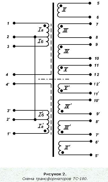100 руб, Схема